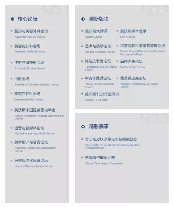 """北京疤康孙便友主任受邀参加""""2018美沃斯国际医学美容大会"""""""